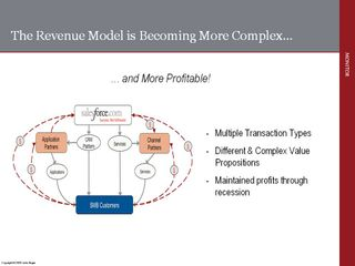 John Hogan Monetizing Value Networks