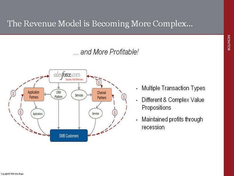 John Hogan Monetizing Value Networks